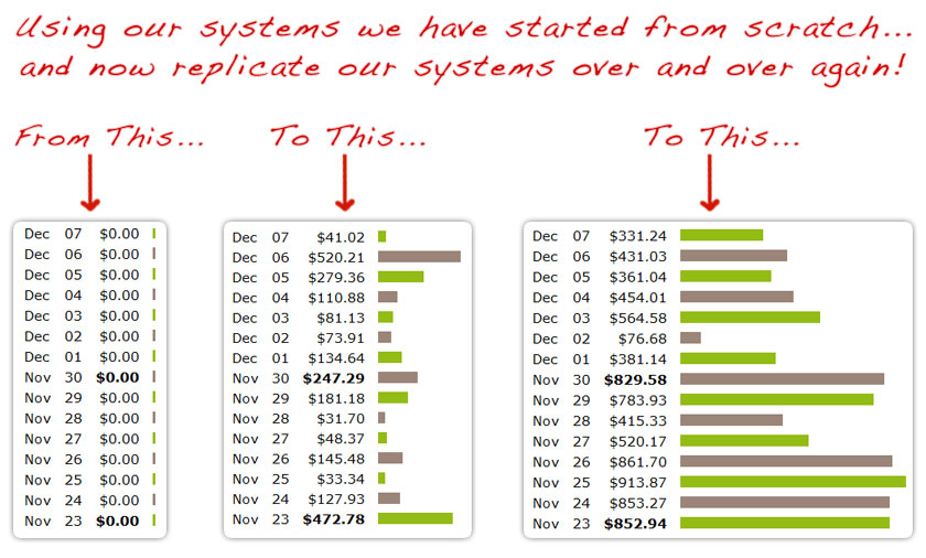 Income Elite Team Review - Make $1,000 Side Income/Month from Affiliate Programs